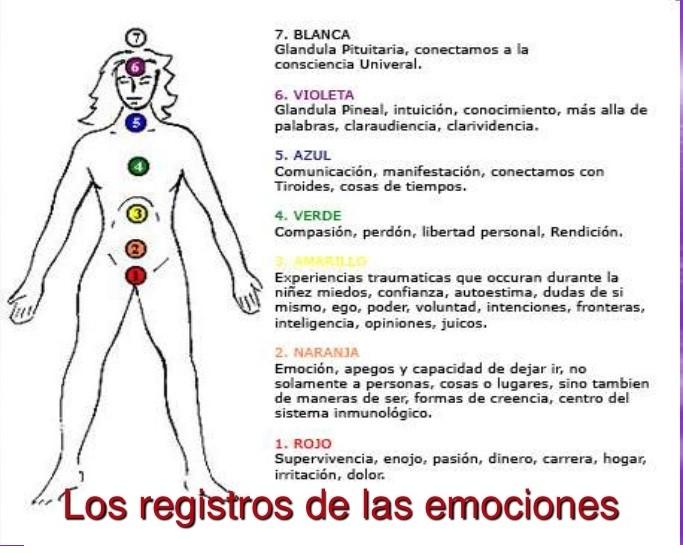 Contracturas Causas Recomendaciones Relación Con Las Emociones Centro Médico Madrid2 La Vaguada